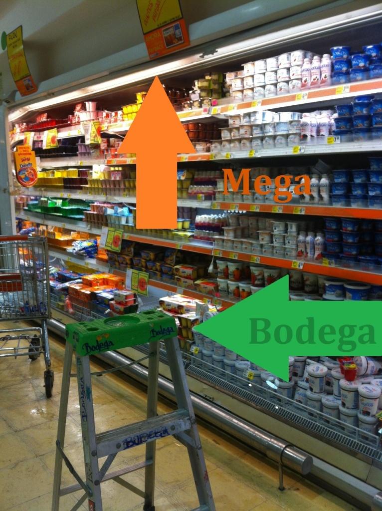 Grocery store in Playa Del Carmen