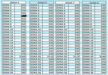 Taxi rates in Playa Del Carmen