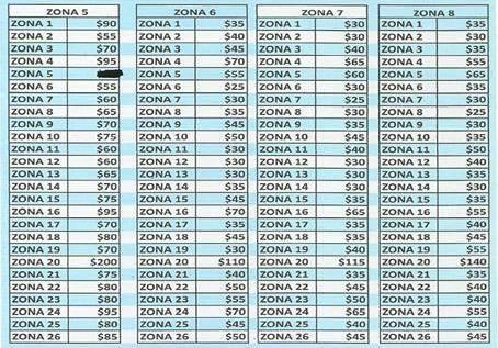 Playa Del Carmen taxi rates