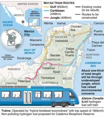 Mayan train route